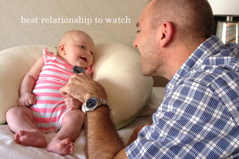 Bestrelationship